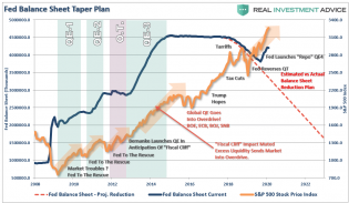 Fed-Balance-Sheet-Taper-QE-022020.png (959×560)