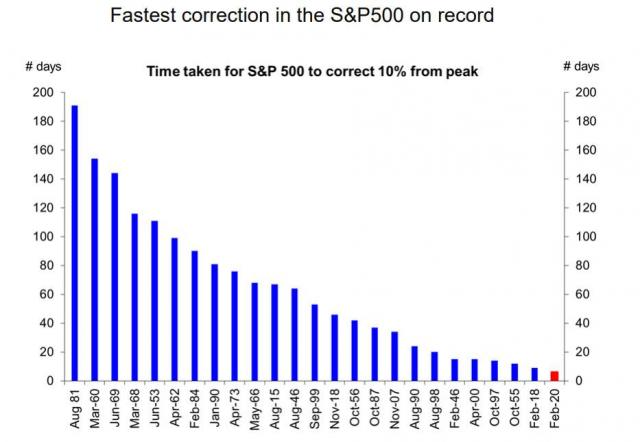 SPX correction on record.jpg (933×645)