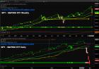 Stock Market & Flu Breakdown Metrics – Where's The Bottom? – Technical Traders Ltd.