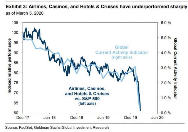 airlines casinos hotel cruises_2.jpg (757×534)