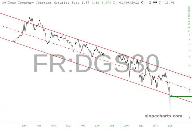 slopechart_FR:DGS30.jpg