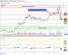 gold price futures