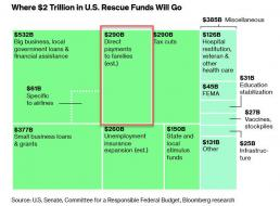 what is in the 2 trillion bill.jpg (718×528)