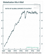 globalization1-20_0.png (500×601)