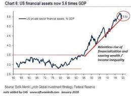 financial-assets1-20a_0.jpg (550×403)