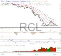 slopechart_RCL.jpg