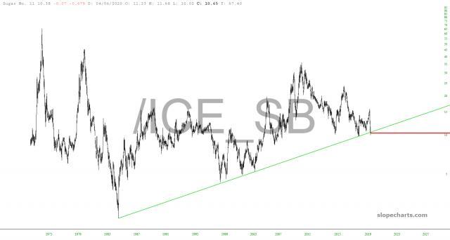 slopechart_/ICE_SB.jpg