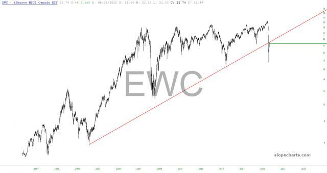 slopechart_EWC.jpg