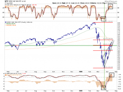 SP500-Chart1-041720.png (900×673)