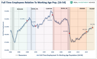Employment-FullTime-16-54-041420.png (869×525)