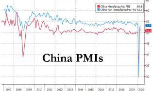 China PMIs_0.jpg (770×458)