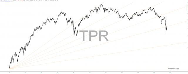 slopechart_TPR.jpg