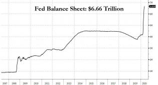 fed balance sheet 6.66.jpg (980×527)