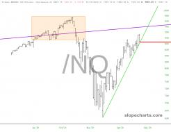 slopechart_/NQ.jpg