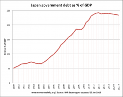 Japan-national-debt
