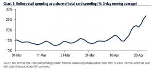 online spending may 4_0.jpg (765×353)
