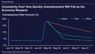 MS jobs recovery.jpg (1041×596)
