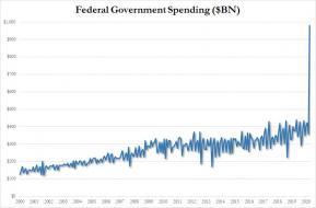govt spending 5.12.jpg (815×535)