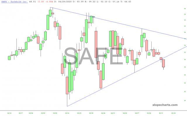slopechart_SAFE.jpg