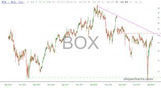 slopechart_BOX.jpg