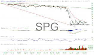 slopechart_SPG.jpg