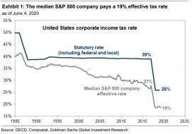 median SPX company.jpg (843×589)