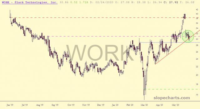 slopechart_WORK.jpg
