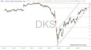 slopechart_DKS.jpg