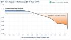 Dollars-Debt-Create-GDP-062520.png (835×472)