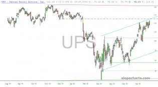slopechart_UPS.jpg