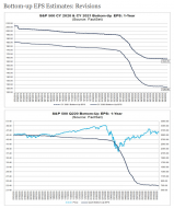 FactSet-Bottom-Up-Earnings-Est-070220.png (700×833)