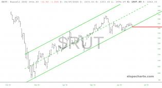 slopechart_$RUT.jpg