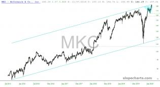 slopechart_MKC.jpg