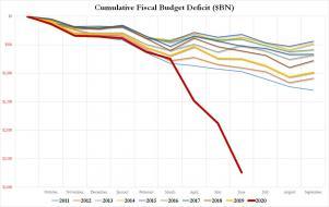 budget deficit 7.8.jpg (1280×806)