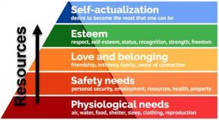 Maslows-hierarchy.jpg