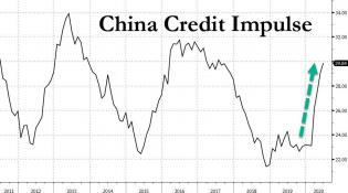 China credit impulse 7.17.jpg (971×542)