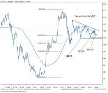 USDJPY BOFA chart.jpg (1220×1049)