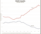 wealth_inequality_mar7.png (640×532)