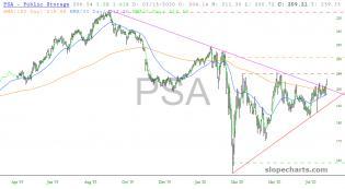 slopechart_PSA.jpg