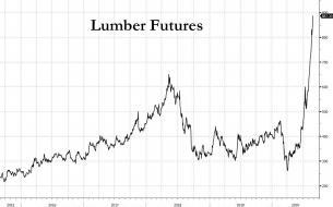 lumber aug 2020.jpg (1224×761)
