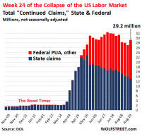 US-unemployment-claims-2020-09-03-continued-state-federal-NSA-stacked-.png (481×454)
