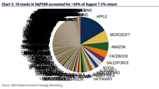 10 stocks returns.png (738×416)