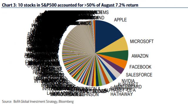 10 stocks returns.png (738×416)