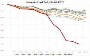 cume deficit 9.11.jpg (1280×806)