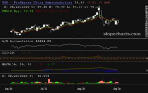 slopechart_USD.jpg