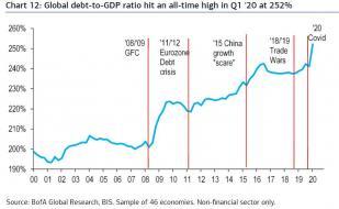 global debt.jpg (919×565)