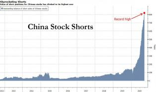 china stock shorts.jpg (1154×685)