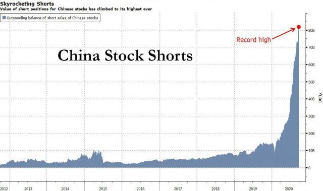 china stock shorts.jpg (1154×685)