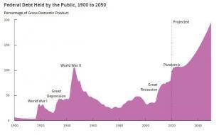 fedral debt 2020-09-22_10-45-50.jpg (665×409)