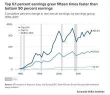 inequality-income1-20.jpg (550×473)